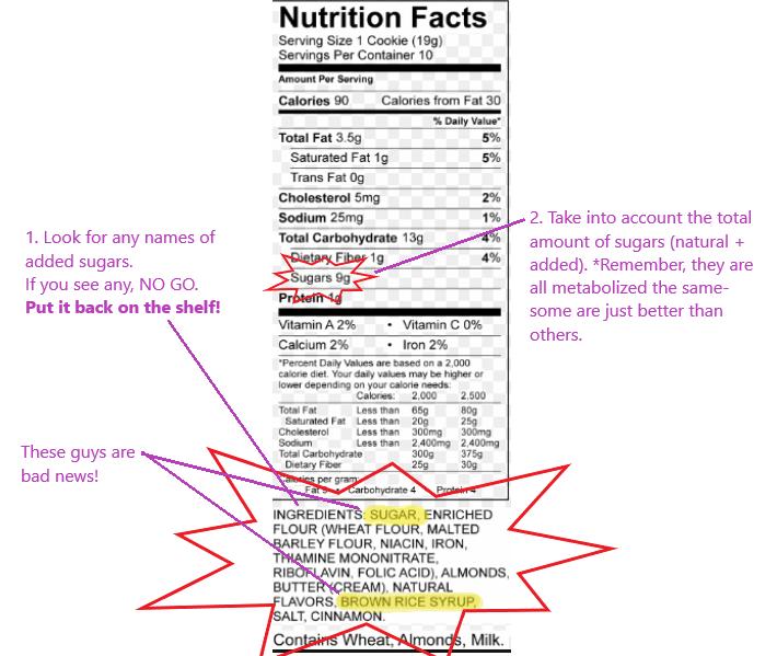 edited food label